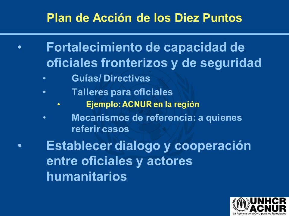Plan de Acción de los Diez Puntos Fortalecimiento de capacidad de oficiales fronterizos y de seguridad Guías/ Directivas Talleres para oficiales Ejemp