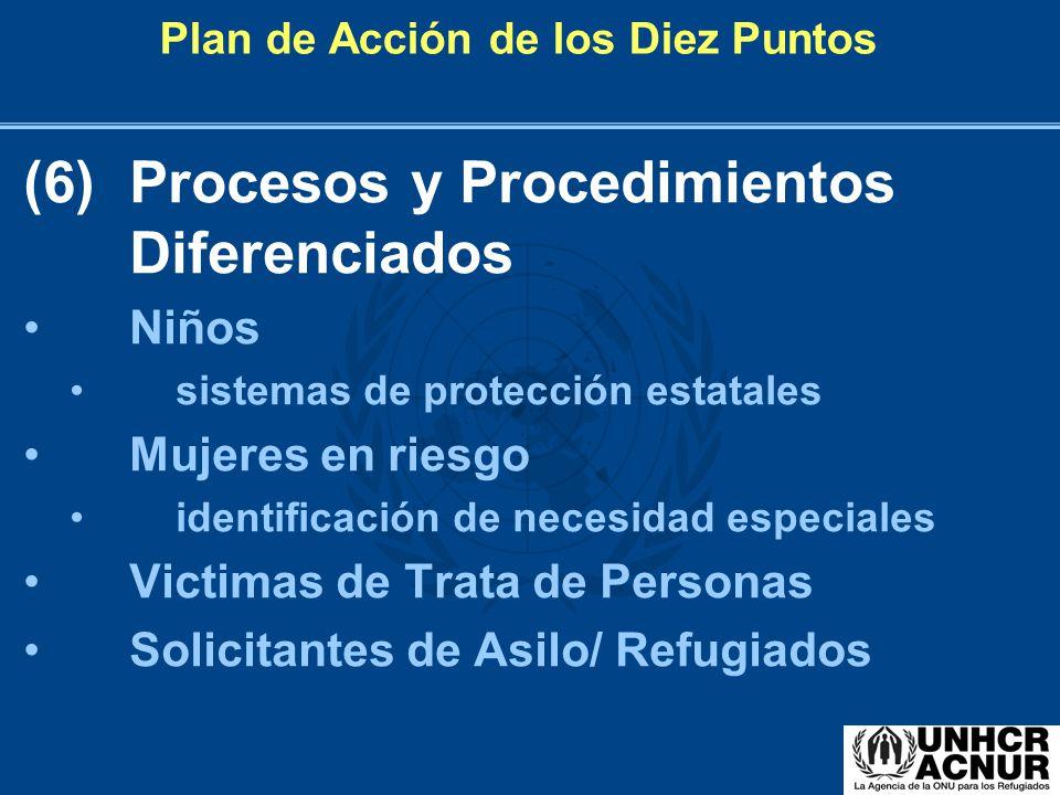 Plan de Acción de los Diez Puntos (6)Procesos y Procedimientos Diferenciados Niños sistemas de protección estatales Mujeres en riesgo identificación d