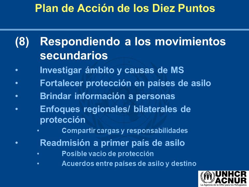 Plan de Acción de los Diez Puntos (8) Respondiendo a los movimientos secundarios Investigar ámbito y causas de MS Fortalecer protección en países de a
