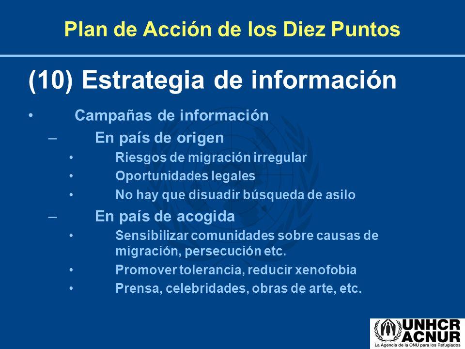 Plan de Acción de los Diez Puntos (10) Estrategia de información Campañas de información –En país de origen Riesgos de migración irregular Oportunidad