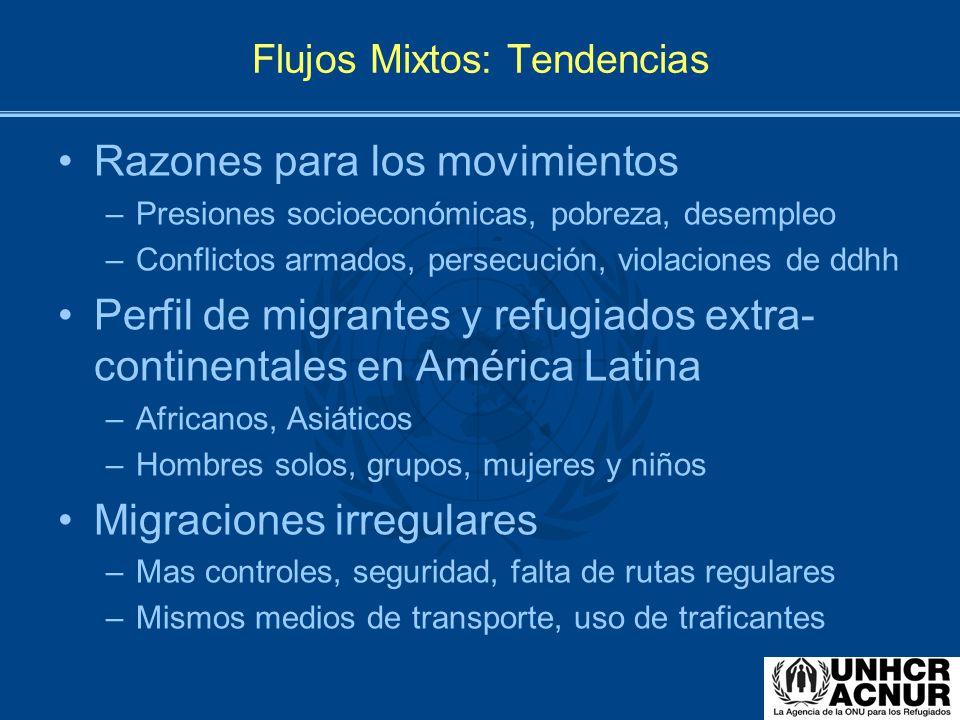 Flujos Mixtos: Tendencias Razones para los movimientos –Presiones socioeconómicas, pobreza, desempleo –Conflictos armados, persecución, violaciones de