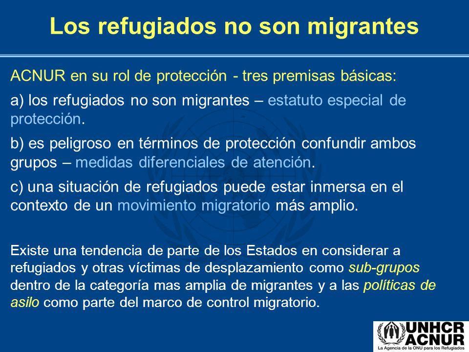 Los refugiados no son migrantes ACNUR en su rol de protección - tres premisas básicas: a) los refugiados no son migrantes – estatuto especial de prote