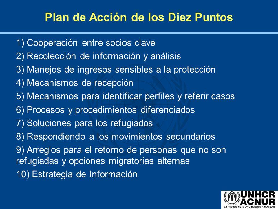 Plan de Acción de los Diez Puntos 1) Cooperación entre socios clave 2) Recolección de información y análisis 3) Manejos de ingresos sensibles a la pro