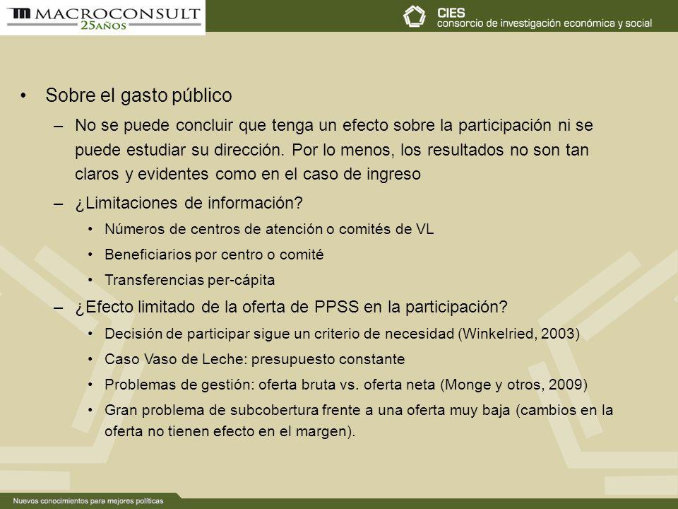 Sobre el gasto público –No se puede concluir que tenga un efecto sobre la participación ni se puede estudiar su dirección.