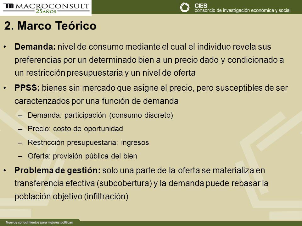 2. Marco Teórico Demanda: nivel de consumo mediante el cual el individuo revela sus preferencias por un determinado bien a un precio dado y condiciona