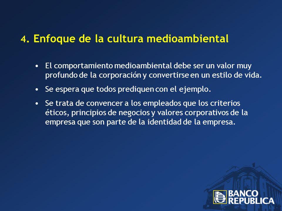 4. Enfoque de la cultura medioambiental El comportamiento medioambiental debe ser un valor muy profundo de la corporación y convertirse en un estilo d