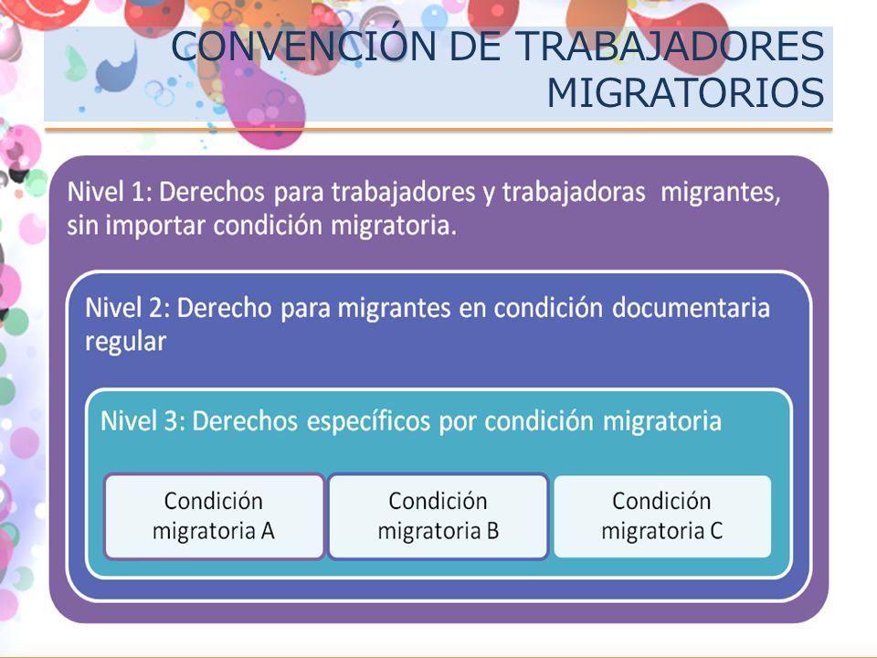 CONVENCIÓN DE TRABAJADORES MIGRATORIOS