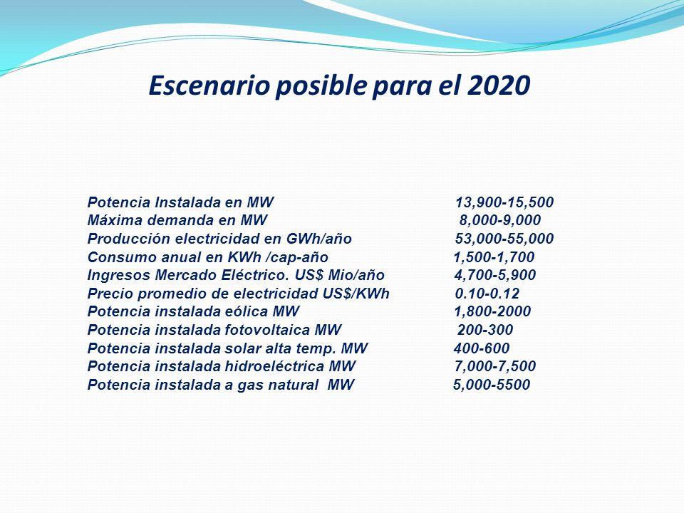 Cuando soplan vientos de cambio, algunos levantan murallas y otros molinos de viento APEGER Plan ER 100/2020