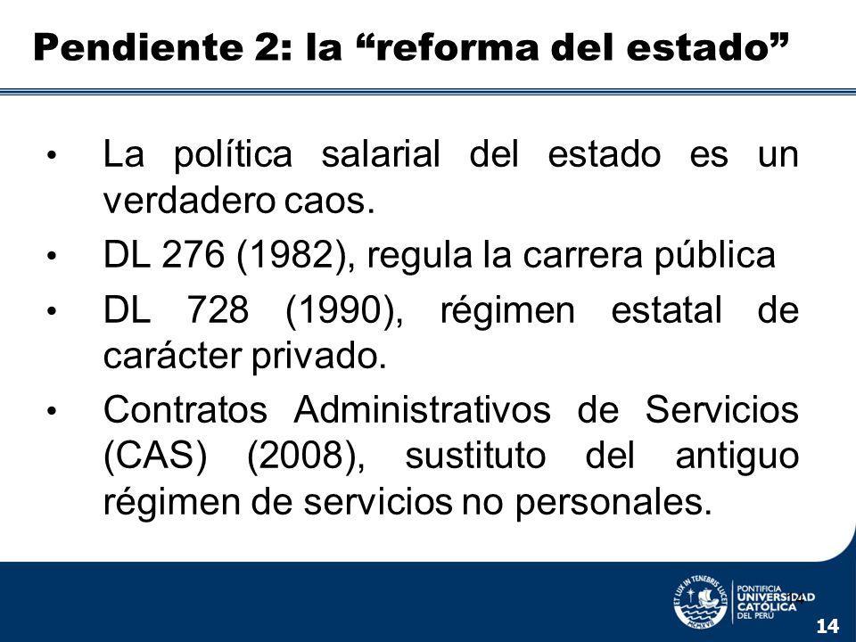 14 Pendiente 2: la reforma del estado La política salarial del estado es un verdadero caos. DL 276 (1982), regula la carrera pública DL 728 (1990), ré