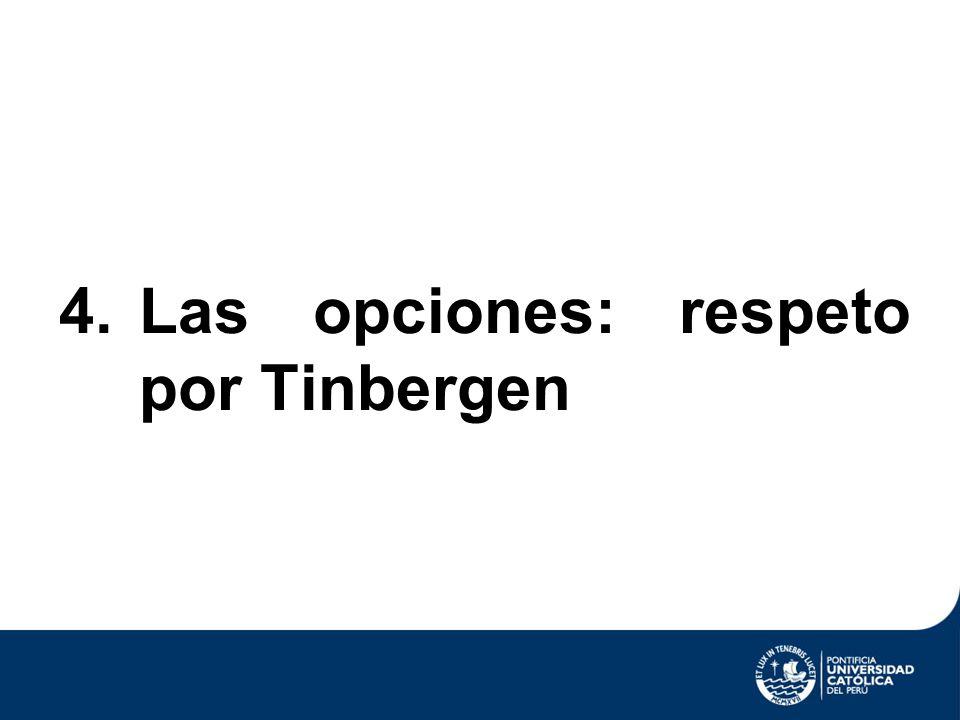 4.Las opciones: respeto por Tinbergen