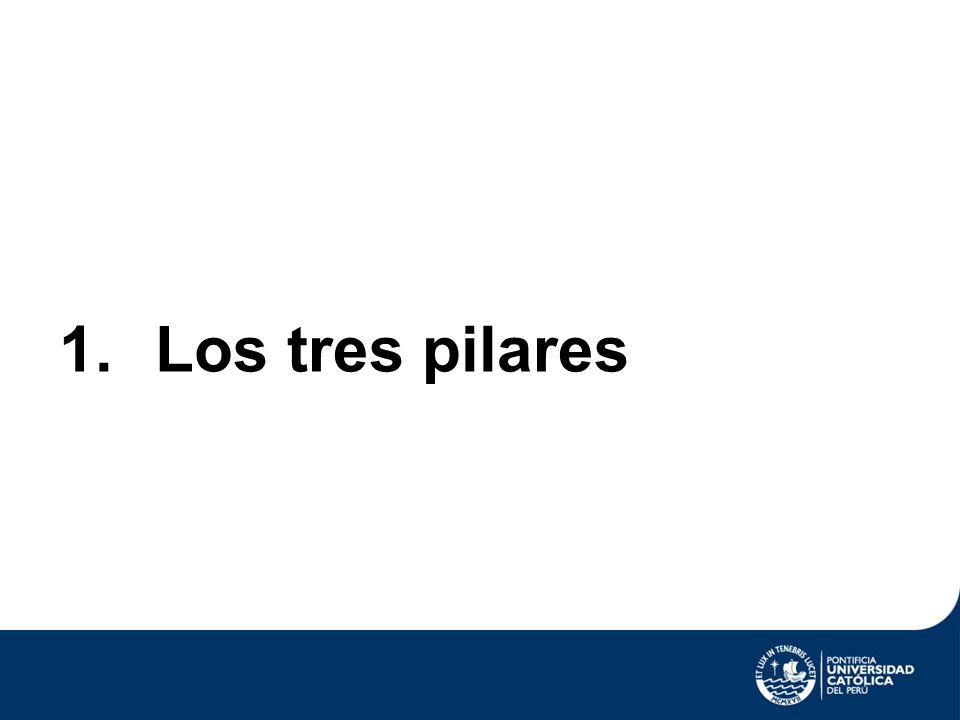 El desempeño macroeconómico de economías como la peruana depende de tres factores básicos, independientes entre sí.