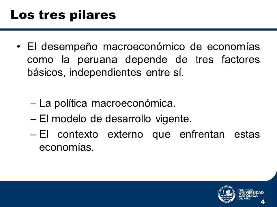 El desempeño macroeconómico de economías como la peruana depende de tres factores básicos, independientes entre sí. –La política macroeconómica. –El m