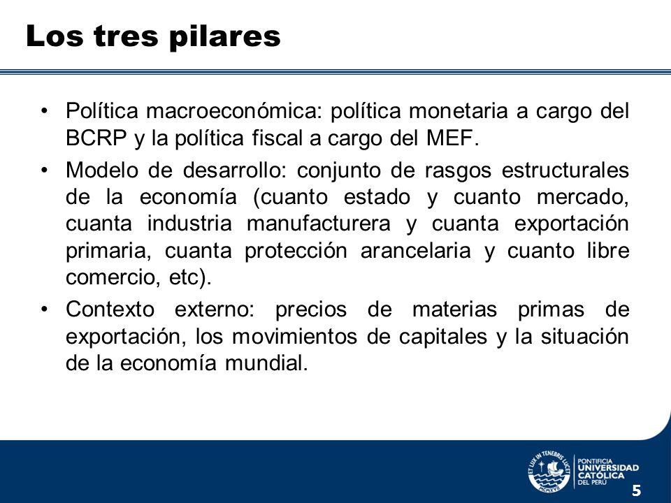 Política macroeconómica: política monetaria a cargo del BCRP y la política fiscal a cargo del MEF. Modelo de desarrollo: conjunto de rasgos estructura