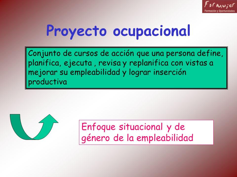 Proyecto ocupacional Conjunto de cursos de acción que una persona define, planifica, ejecuta, revisa y replanifica con vistas a mejorar su empleabilid