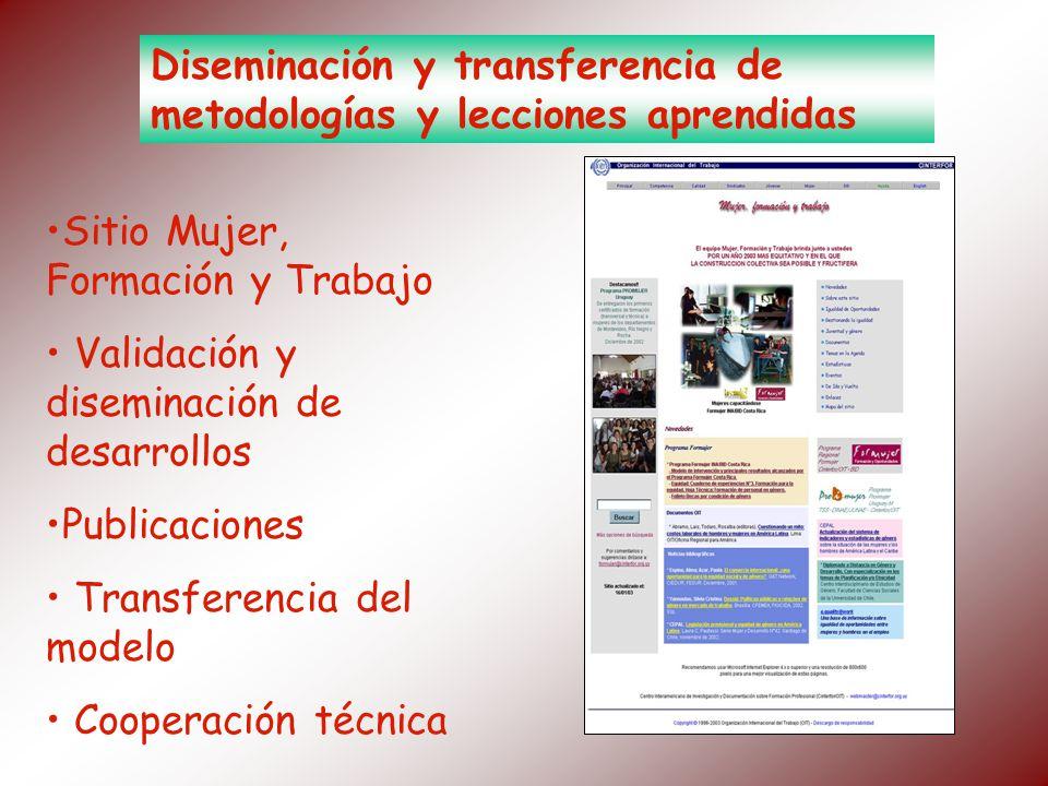 Diseminación y transferencia de metodologías y lecciones aprendidas Sitio Mujer, Formación y Trabajo Validación y diseminación de desarrollos Publicac
