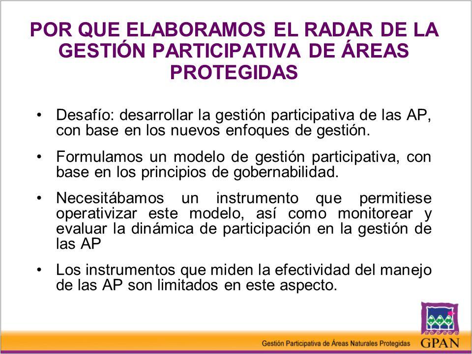 POR QUE ELABORAMOS EL RADAR DE LA GESTIÓN PARTICIPATIVA DE ÁREAS PROTEGIDAS Desafío: desarrollar la gestión participativa de las AP, con base en los nuevos enfoques de gestión.