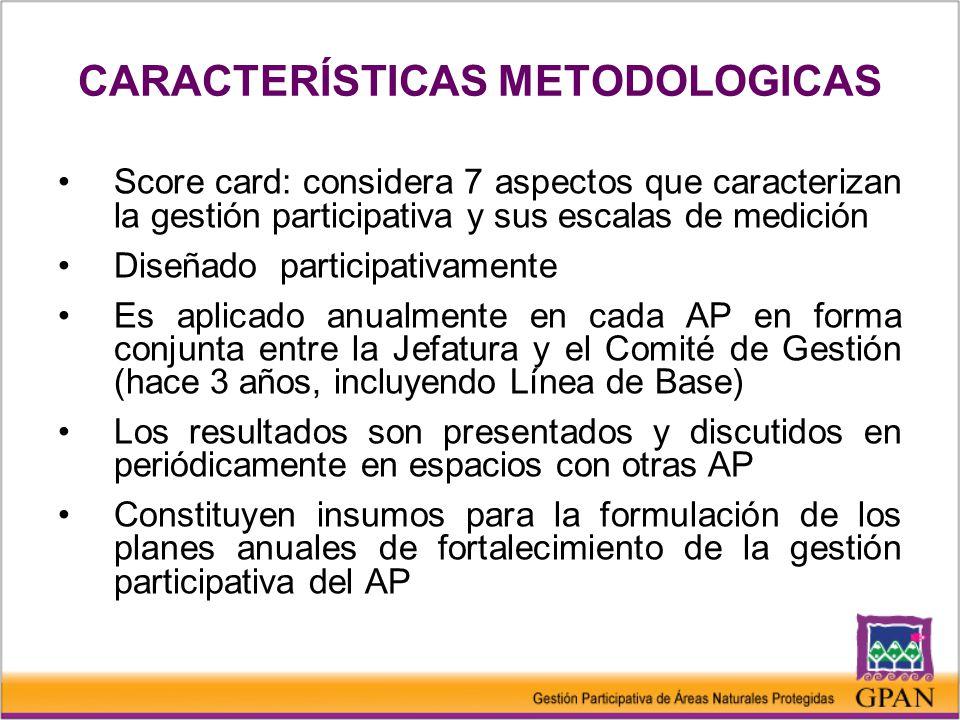 Score card: considera 7 aspectos que caracterizan la gestión participativa y sus escalas de medición Diseñado participativamente Es aplicado anualmente en cada AP en forma conjunta entre la Jefatura y el Comité de Gestión (hace 3 años, incluyendo Línea de Base) Los resultados son presentados y discutidos en periódicamente en espacios con otras AP Constituyen insumos para la formulación de los planes anuales de fortalecimiento de la gestión participativa del AP CARACTERÍSTICAS METODOLOGICAS