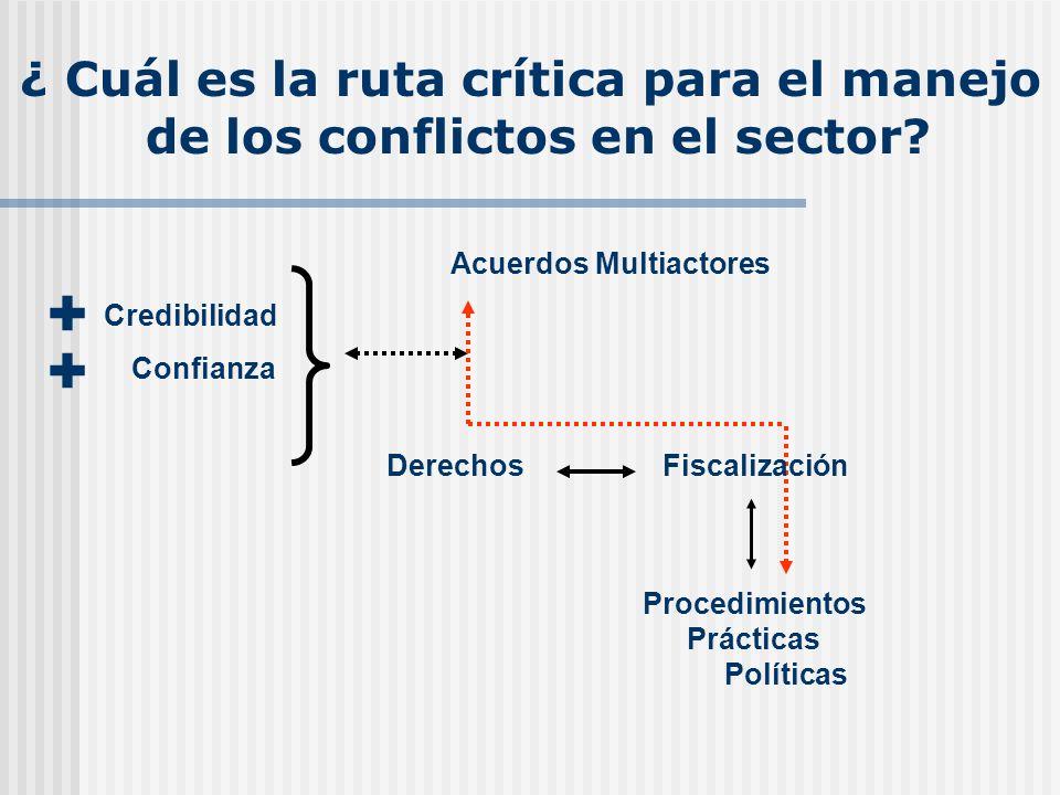 Establecer agendas y actividades que validen confianza entre las partes.