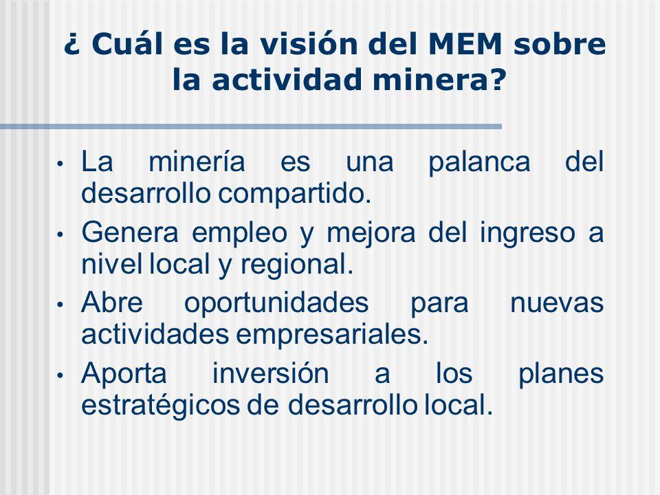 CONCERTACIÓN MINERÍA COMUNIDAD: UNA ALIANZA PARA EL DESARROLLO SOSTENIBLE Ministerio de Energía y Minas Junio 2005
