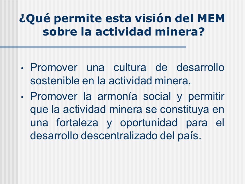 ¿ Cuál es la visión del MEM sobre la actividad minera.