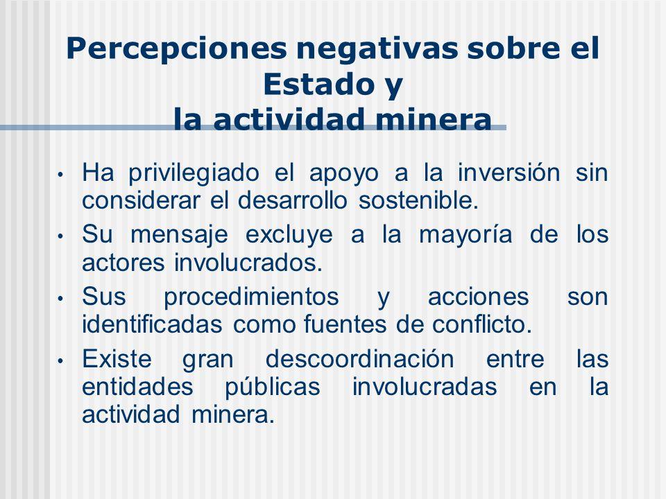 Percepciones negativas sobre el Estado y la actividad minera Ha privilegiado el apoyo a la inversión sin considerar el desarrollo sostenible.