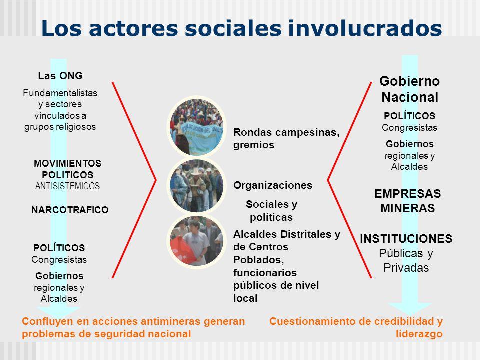 Aspectos legales sociales y ambientales, vigentes en el Perú Código del Medio Ambiente (D.