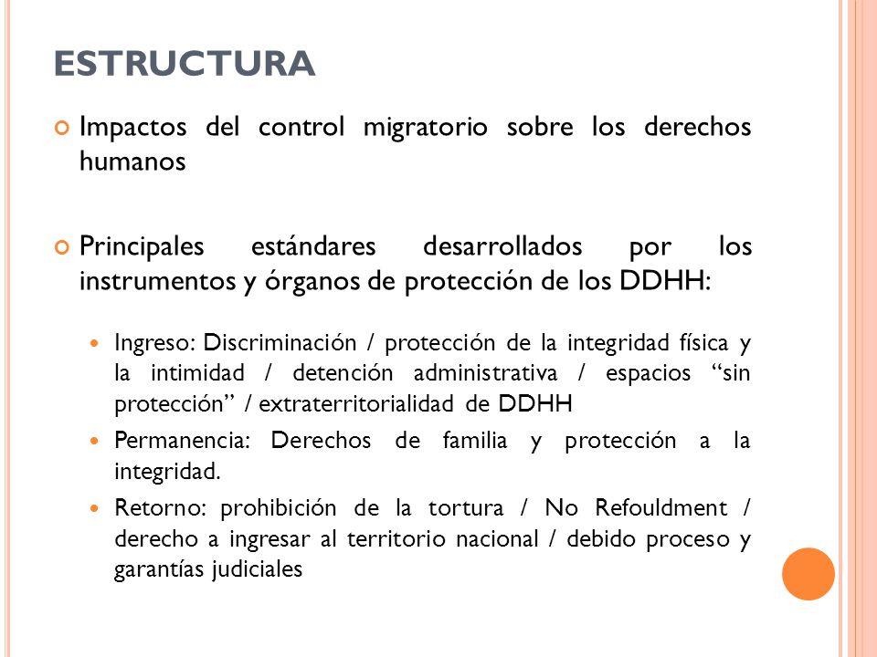 ESTRUCTURA Impactos del control migratorio sobre los derechos humanos Principales estándares desarrollados por los instrumentos y órganos de protecció