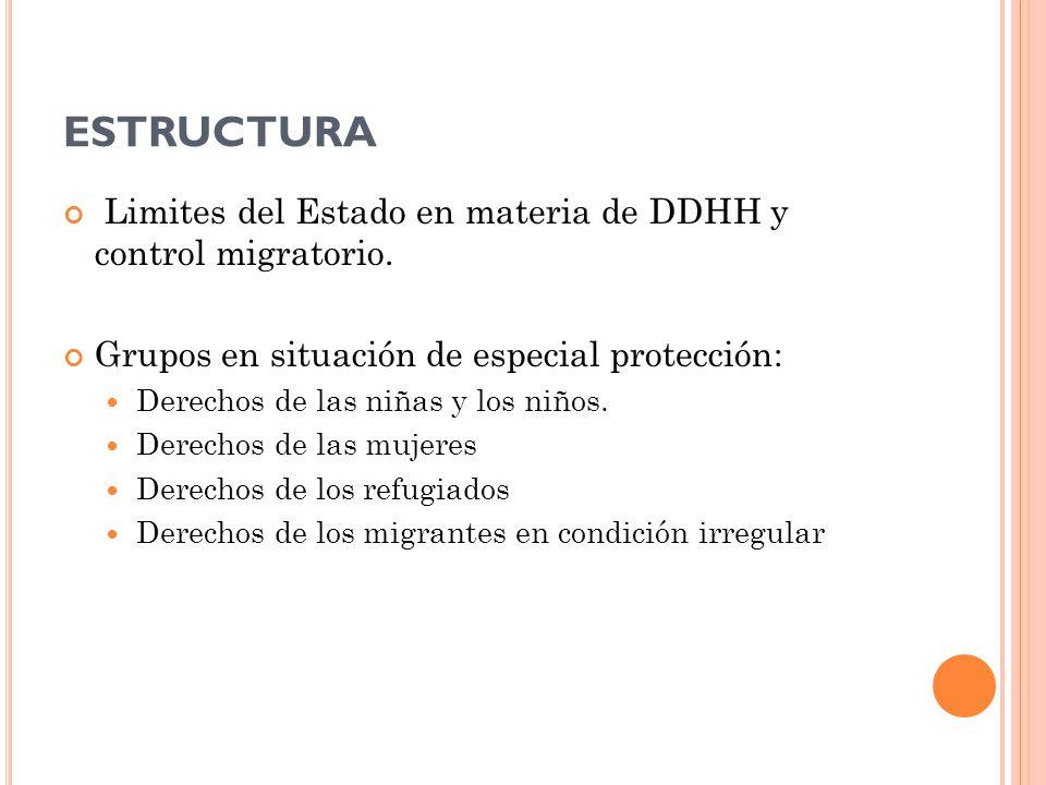 ESTRUCTURA Limites del Estado en materia de DDHH y control migratorio. Grupos en situación de especial protección: Derechos de las niñas y los niños.