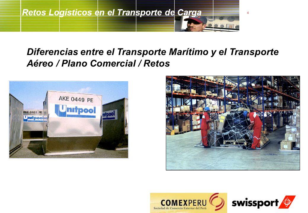 4 Retos Logísticos en el Transporte de Carga Diferencias entre el Transporte Marítimo y el Transporte Aéreo / Plano Comercial / Retos