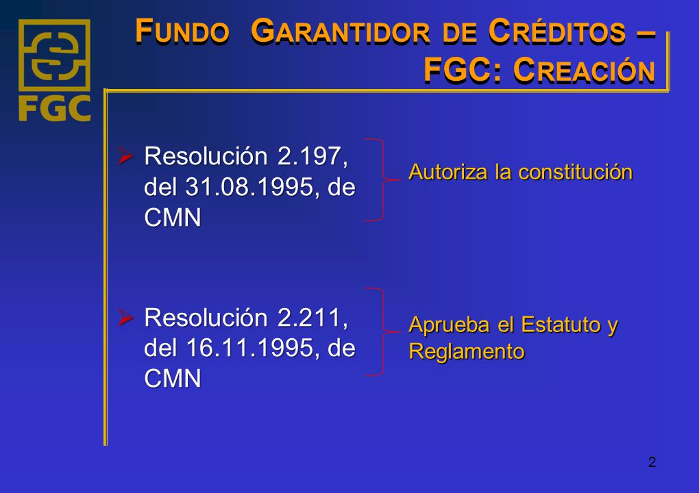 Resolución 2.197, del 31.08.1995, de CMN Resolución 2.197, del 31.08.1995, de CMN Resolución 2.211, del 16.11.1995, de CMN Resolución 2.211, del 16.11