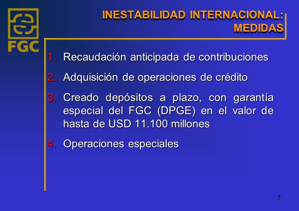INESTABILIDAD INTERNACIONAL: MEDIDAS 1.Recaudación anticipada de contribuciones 2.Adquisición de operaciones de crédito 3.Creado depósitos a plazo, con garantía especial del FGC (DPGE) en el valor de hasta de USD 11.100 millones 4.Operaciones especiales 7