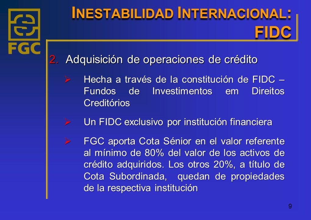 I NESTABILIDAD I NTERNACIONAL : FIDC 9 2.Adquisición de operaciones de crédito Hecha a través de la constitución de FIDC – Fundos de Investimentos em Direitos Creditórios Hecha a través de la constitución de FIDC – Fundos de Investimentos em Direitos Creditórios Un FIDC exclusivo por institución financiera Un FIDC exclusivo por institución financiera FGC aporta Cota Sénior en el valor referente al mínimo de 80% del valor de los activos de crédito adquiridos.