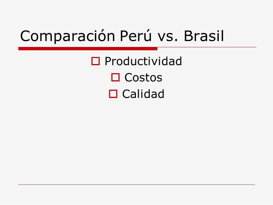Comparación Perú vs. Brasil Productividad Costos Calidad