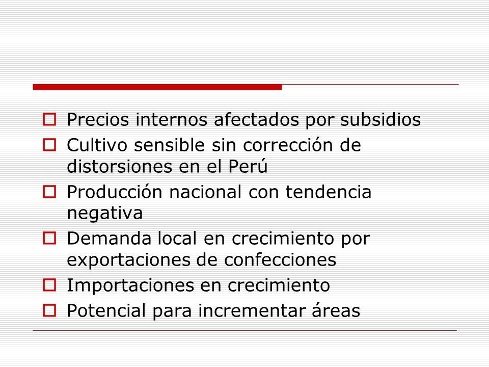 Precios internos afectados por subsidios Cultivo sensible sin corrección de distorsiones en el Perú Producción nacional con tendencia negativa Demanda