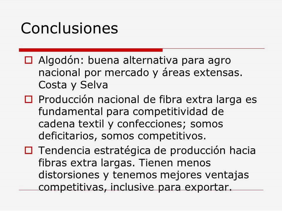 Conclusiones Algodón: buena alternativa para agro nacional por mercado y áreas extensas. Costa y Selva Producción nacional de fibra extra larga es fun