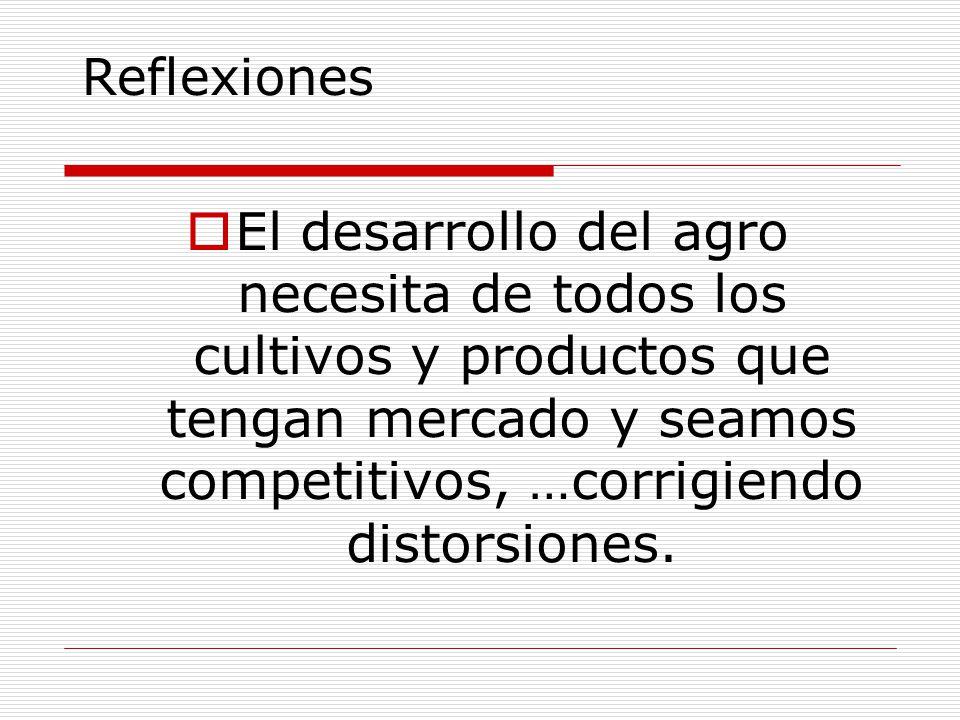 Reflexiones El desarrollo del agro necesita de todos los cultivos y productos que tengan mercado y seamos competitivos, …corrigiendo distorsiones.