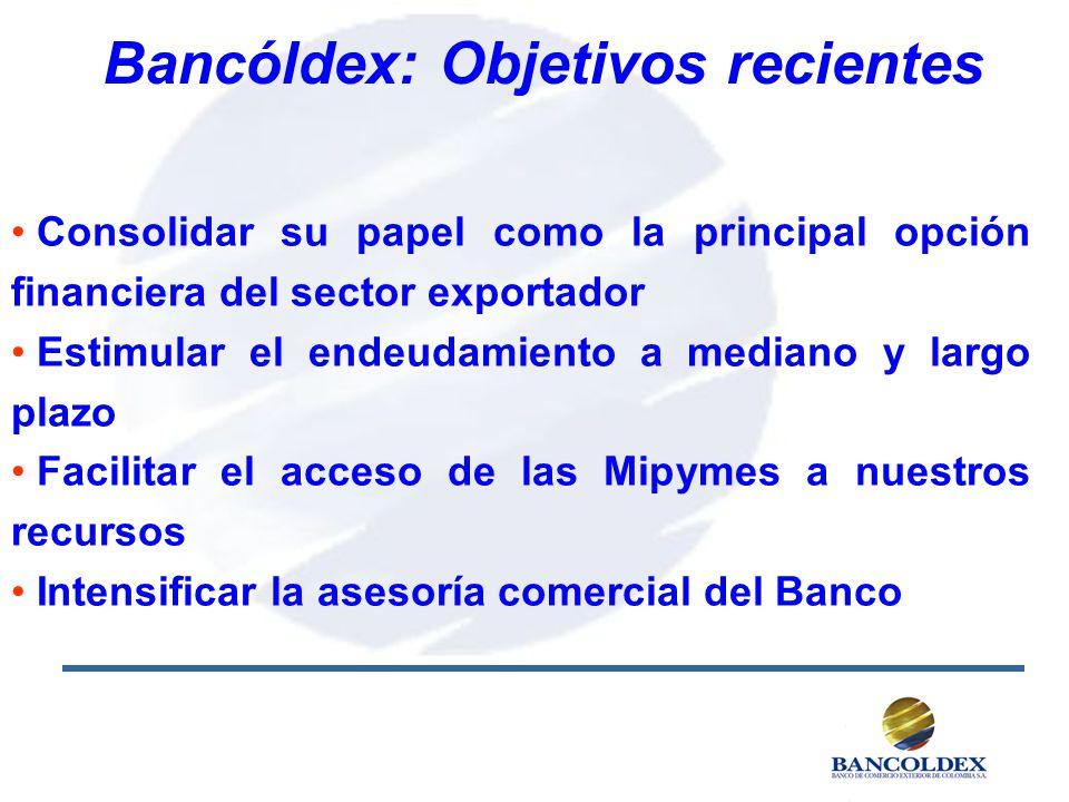 Bancóldex: Objetivos recientes Consolidar su papel como la principal opción financiera del sector exportador Estimular el endeudamiento a mediano y largo plazo Facilitar el acceso de las Mipymes a nuestros recursos Intensificar la asesoría comercial del Banco