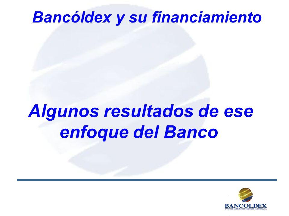 Bancóldex y su financiamiento Algunos resultados de ese enfoque del Banco