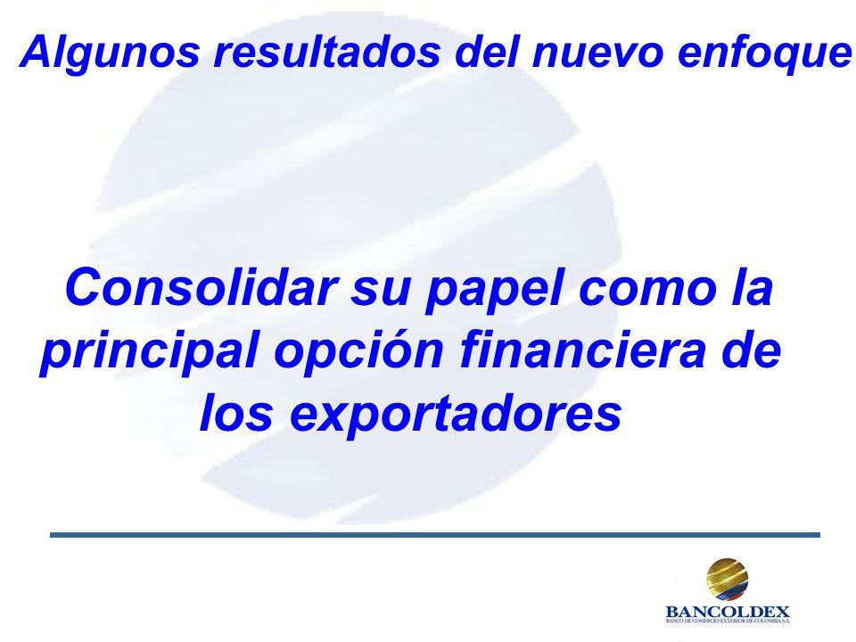 Consolidar su papel como la principal opción financiera de los exportadores Algunos resultados del nuevo enfoque