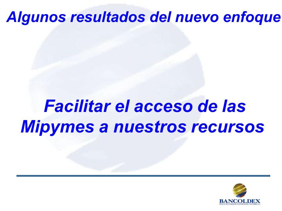 Facilitar el acceso de las Mipymes a nuestros recursos Algunos resultados del nuevo enfoque