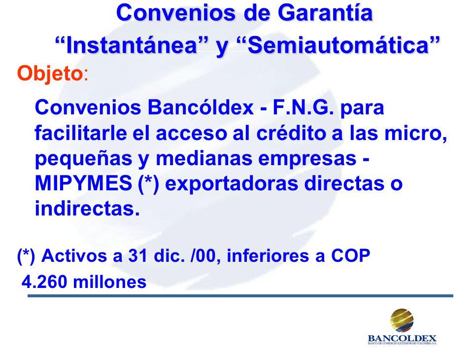 Objeto: Convenios Bancóldex - F.N.G. para facilitarle el acceso al crédito a las micro, pequeñas y medianas empresas - MIPYMES (*) exportadoras direct