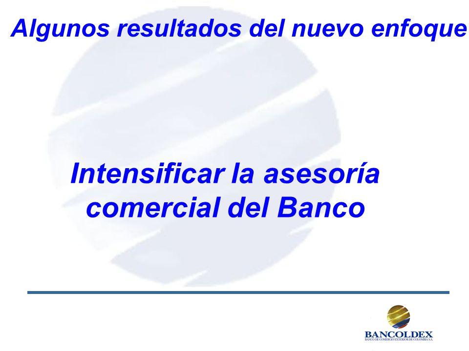 Intensificar la asesoría comercial del Banco Algunos resultados del nuevo enfoque