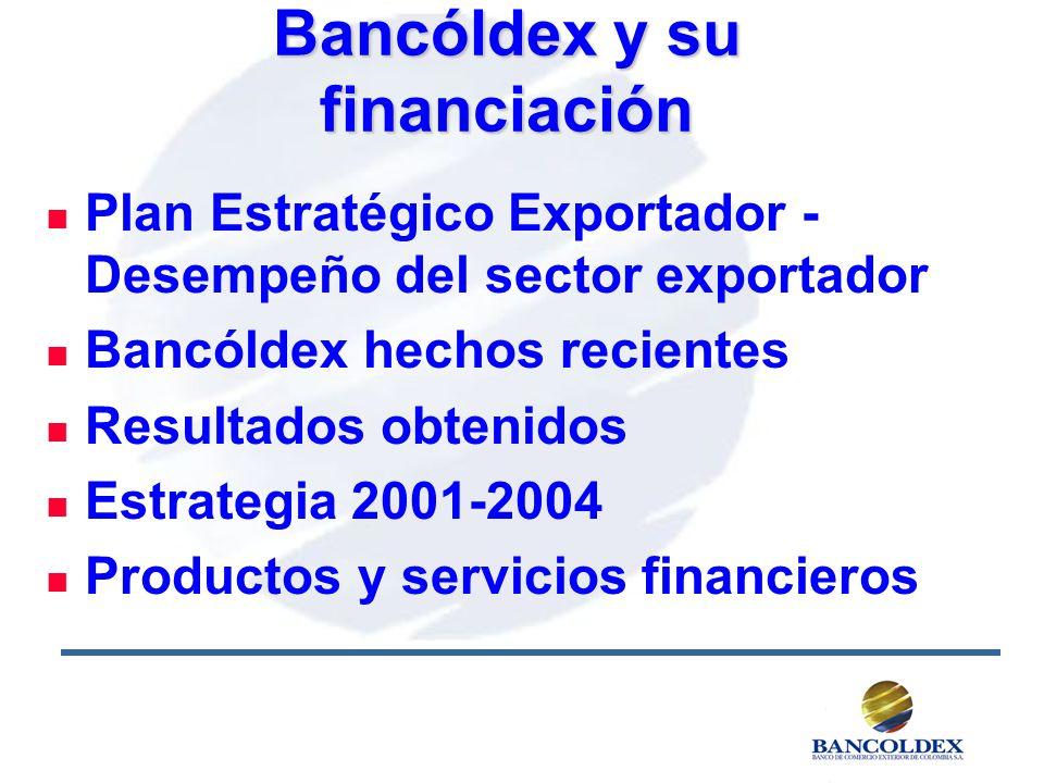 n Plan Estratégico Exportador - Desempeño del sector exportador n Bancóldex hechos recientes n Resultados obtenidos n Estrategia 2001-2004 n Productos y servicios financieros Bancóldex y su financiación