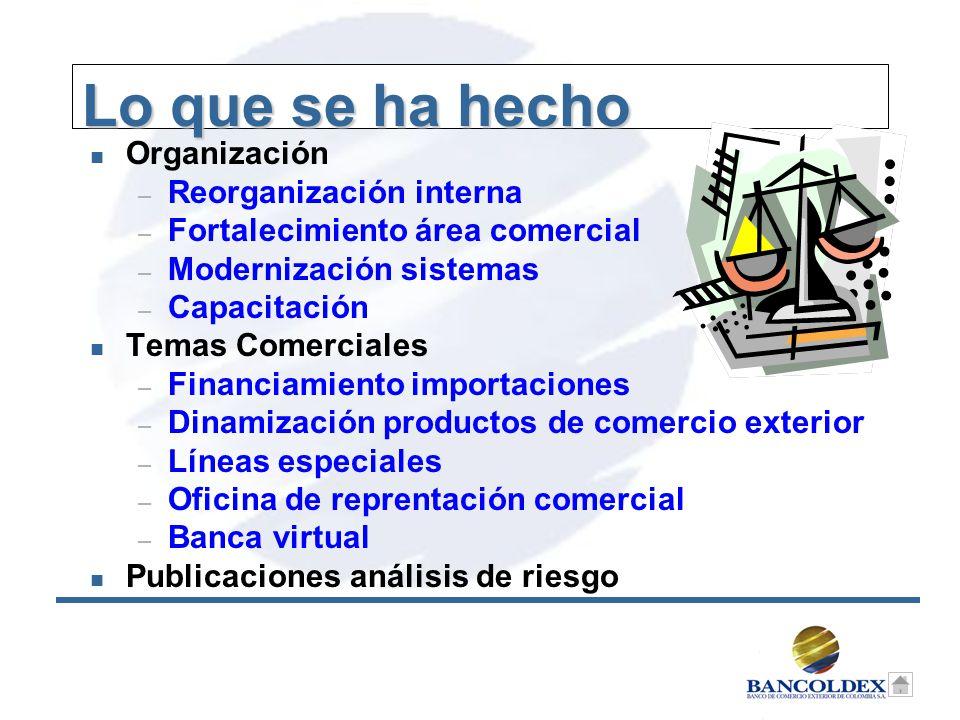 Lo que se ha hecho n Organización – Reorganización interna – Fortalecimiento área comercial – Modernización sistemas – Capacitación n Temas Comerciale