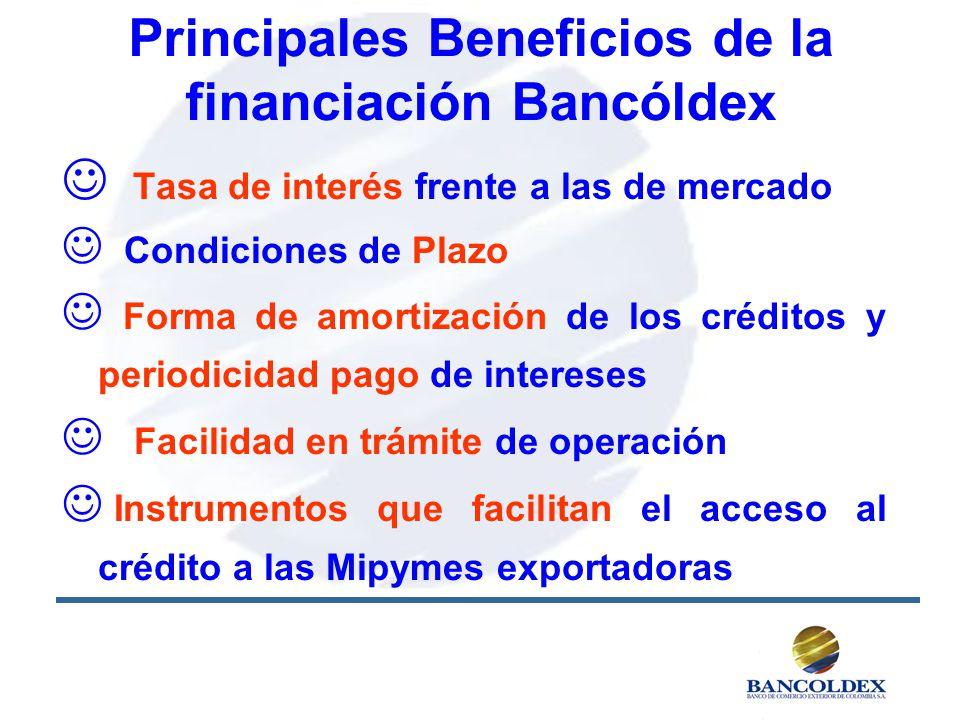 Tasa de interés frente a las de mercado Condiciones de Plazo Forma de amortización de los créditos y periodicidad pago de intereses Facilidad en trámite de operación Instrumentos que facilitan el acceso al crédito a las Mipymes exportadoras Principales Beneficios de la financiación Bancóldex