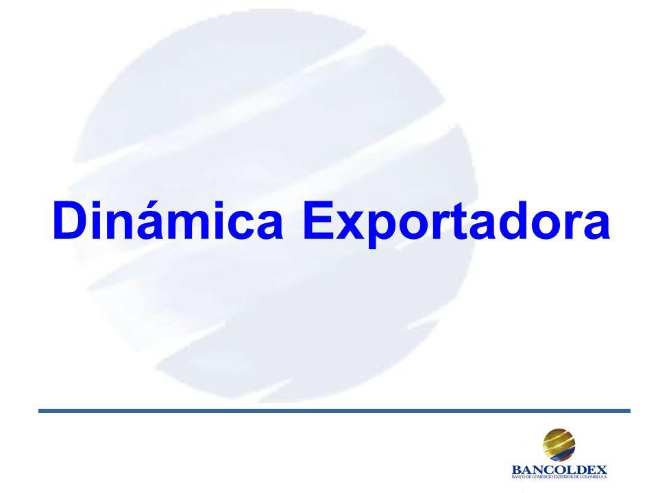 Dinámica Exportadora