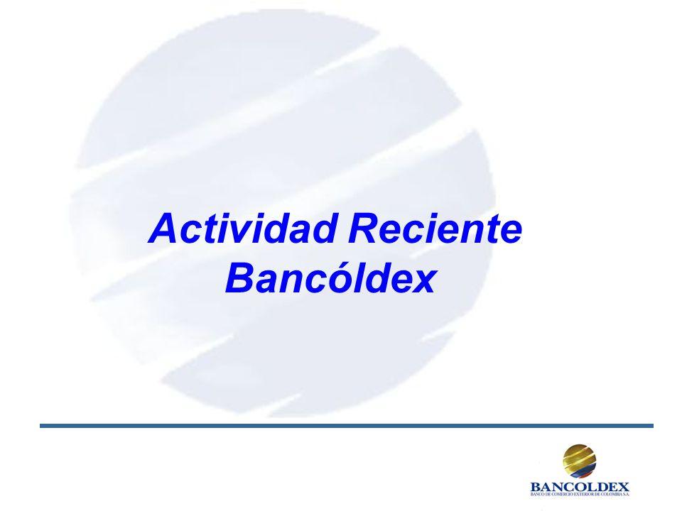 Actividad Reciente Bancóldex