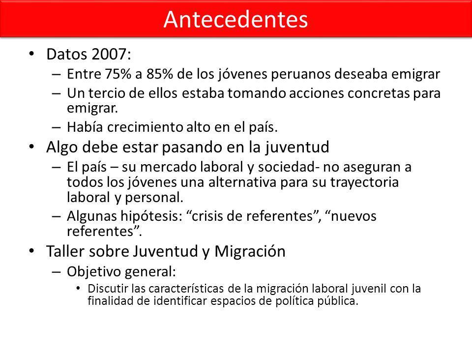 Antecedentes Datos 2007: – Entre 75% a 85% de los jóvenes peruanos deseaba emigrar – Un tercio de ellos estaba tomando acciones concretas para emigrar.