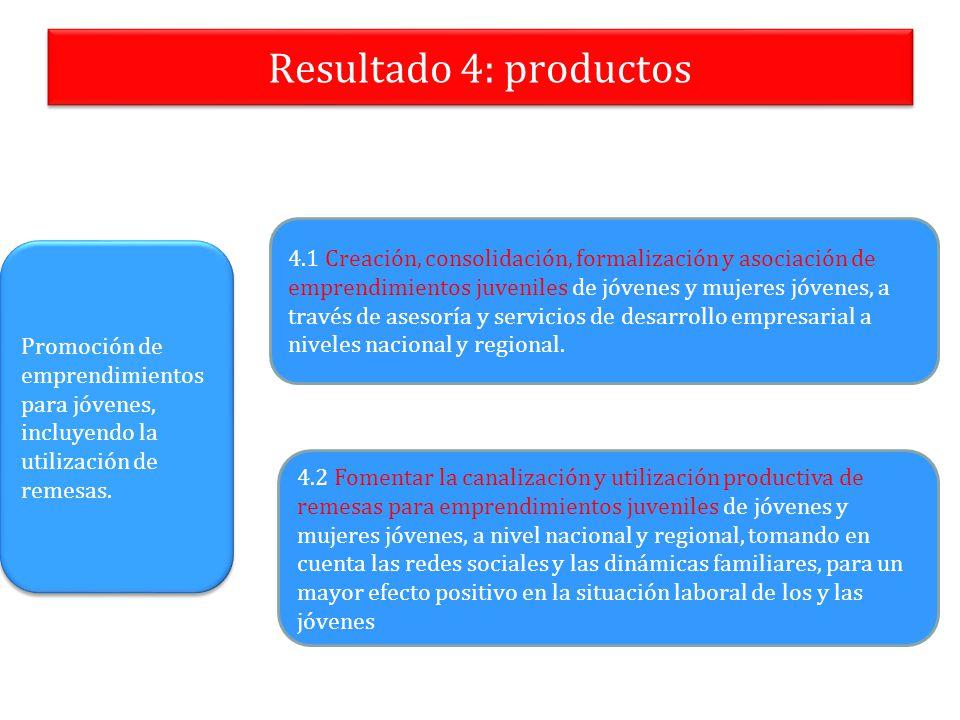 Resultado 4: productos 4.1 Creación, consolidación, formalización y asociación de emprendimientos juveniles de jóvenes y mujeres jóvenes, a través de