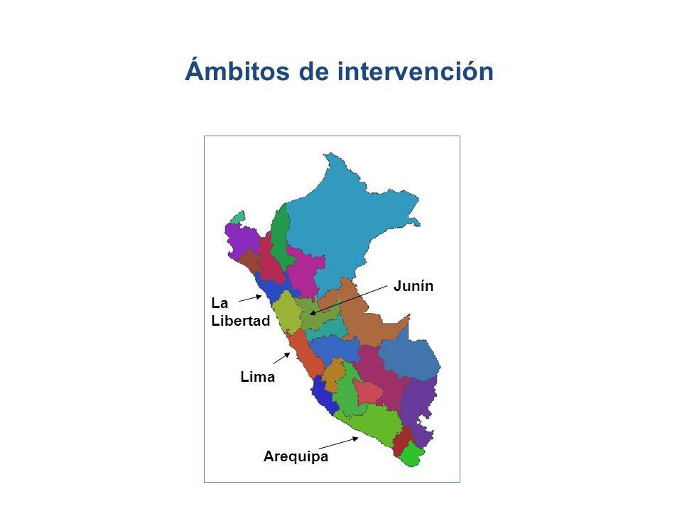 Ámbitos de intervención Junín Arequipa Lima La Libertad